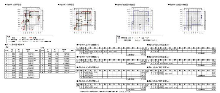 13.02.10 住宅性能表示壁四分割法.jpg